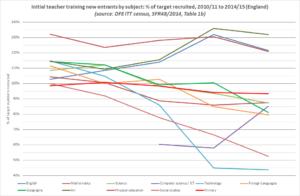 Alex Bols chart
