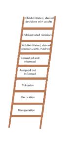 Pulis ladder